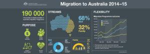 migration-slide